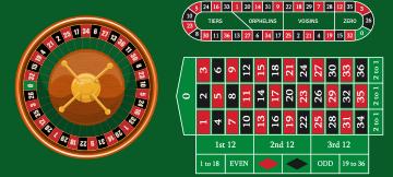 Understanding how game odds work at online casinos